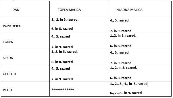 Malica_razpored_2